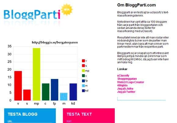 Bloggis | Gratis blogg för alla!